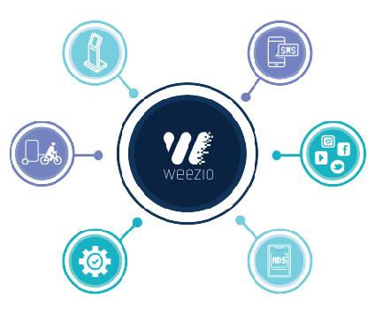 Plateforme omnical Weezio - Keemia Lille - Agence de Marketing Locale en région Hauts de France