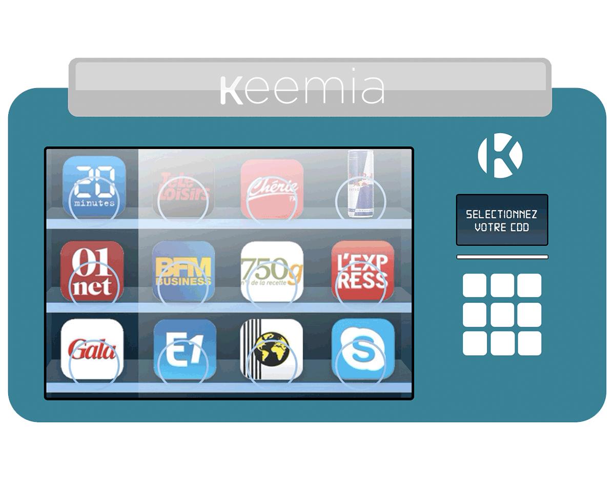 Display Mobile - Keemia Lyon agence de marketing locale en région Rhône Alpesssiques - Keemia Lyon agence de marketing locale en région Rhône Alpes