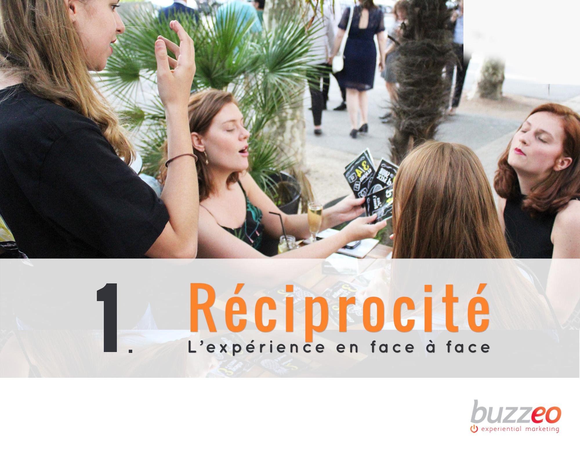reciprocité - Keemia Shopper - l'agence de marketing d'activation shopper phygital