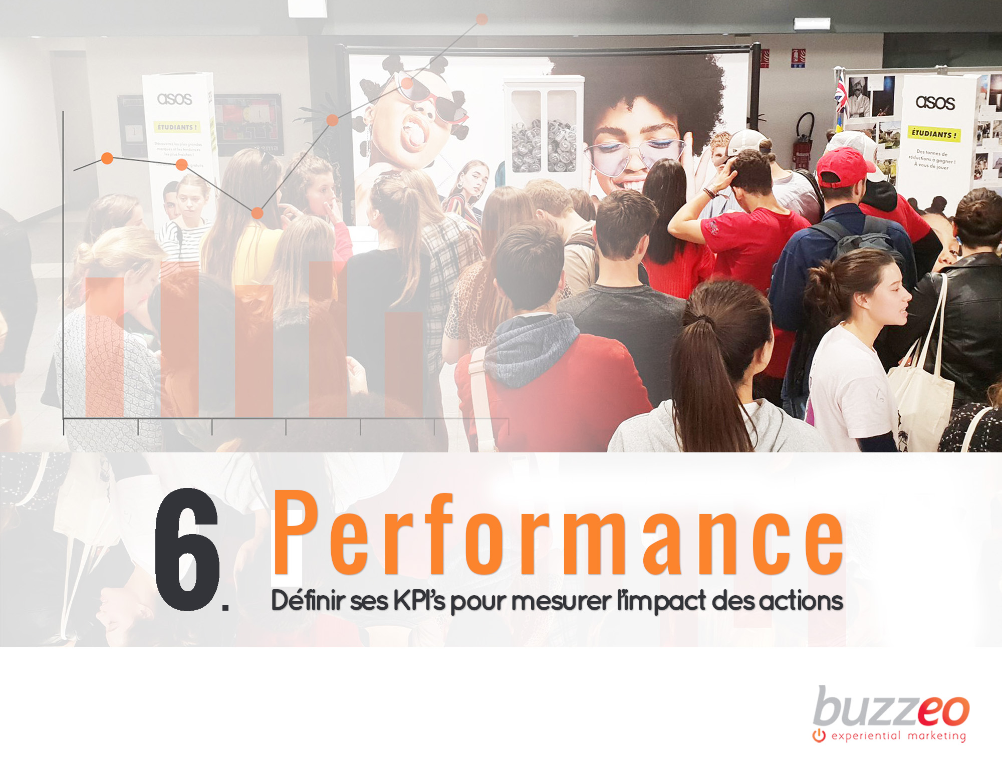 performance - Keemia Shopper - l'agence de marketing d'activation shopper phygital