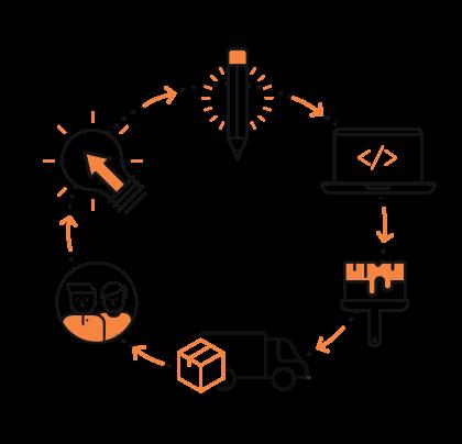 Production 100% intégrée - Keemia Shopper Agence d'activation shopper marketing phygitale